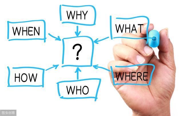1个决策工具,2个思考工具,让你成为会思考的人
